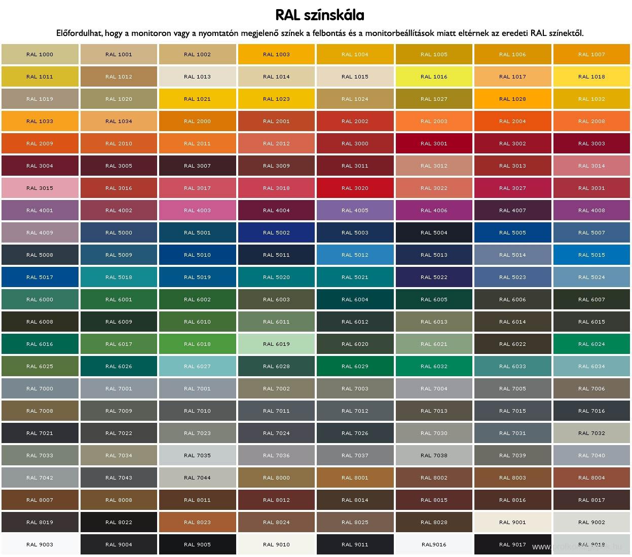 Valspar Paint Colors Pinterest 상의 Ral Color Chart에 관한 1 000개 이상의 아이디어